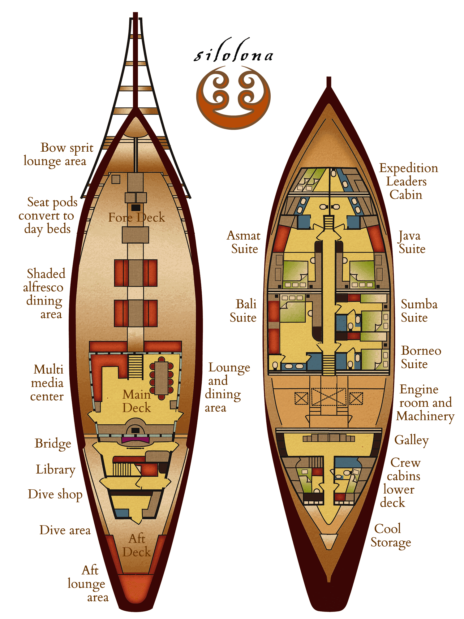 Silolona phinisi vessel deck plan